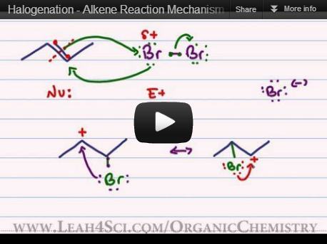 Alkene Halogenation Reaction Mechanism Tutorial Video