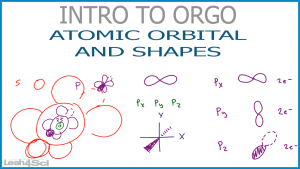 Atomic Orbitals and Atomic Shapes Orgo Video Leah Fisch