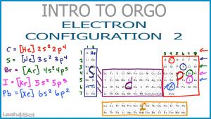 Electronic Configuration Organic Chemistry shortcut Noble Gas KerneL Orgo video Leah Fisch