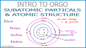 Subatomic Particles Atomic Structure in Orgo Video Leah Fisch