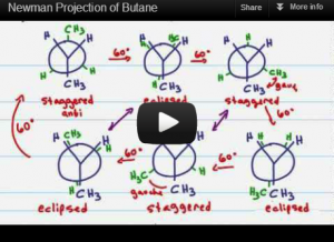 Newman Projections of Butane Organic Chemistry Tutorial Video