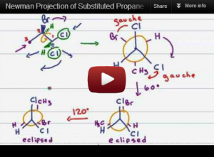 Newman Projections of Substituted Propane Organic Chemistry Tutorial Video