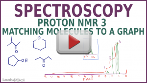 NMR Example Matching molecule to graph by Leah4sci