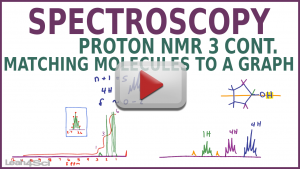 NMR example more matching molecule to spectroscopy Leah4sci