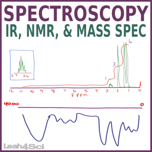 Spectroscopy in Organic Chemistry IR NMR MASS SPEC