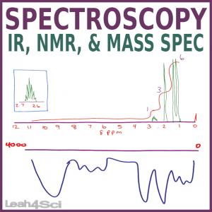 Spectroscopy in Organic Chemistry IR NMR MASS SPEC