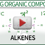 Naming Alkenes Video Tutorial by Leah4sci Orgo