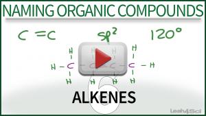 Naming Alkenes Video Tutorial by Leah4sci Orgo