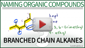 Naming Branched Chain Alkanes Tutorial Leah4sci