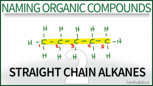 Naming Straight Chain Alkanes Tutorial Video by Leah Fisch
