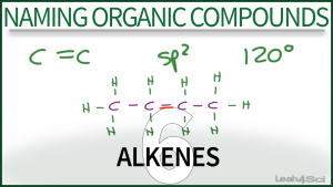 Nomenclature Alkenes Video Tutorial Organic Leah Fisch