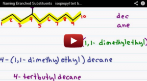 Nomenclature Tutorial Video 4 isopropyl isobutyl tertbutyl