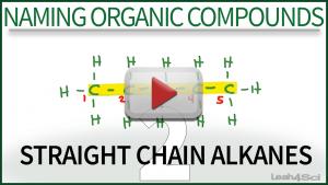 https://leah4sci.com/naming-straight-chain-alkanes/
