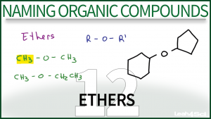 Naming Ethers Video Tutorial by Leah4sci Orgo