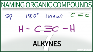 Nomenclature Alkynes Video Tutorial Orgo Leah Fisch