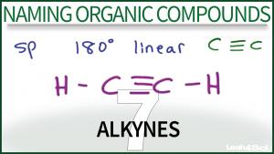 Nomenclature Alkynes Video Tutorial Orgo Leah Fisch