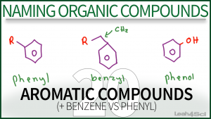 Nomenclature Aromatic Compounds Benzene Phenyl Video Leah Fisch Organic Chemistry