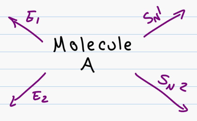 SN1 SN2 E1 E2 Practice Problems with Solutions Organic