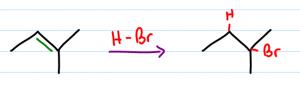 Alkene Hydrohalogenation Reaction Overview