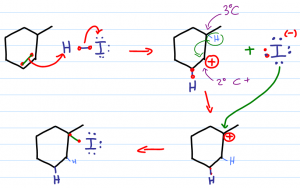 Carbocation Rearrangement In Alkene Hydrohalogenation Reaction Mechanism