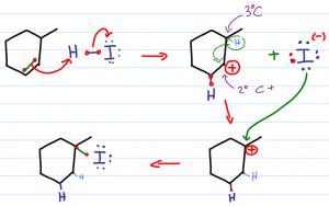 Carbocation Rearrangement In Alkene Hydrohalogenation Reaction Mechanism
