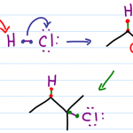 Hydrohalogenation Reaction Mechanism