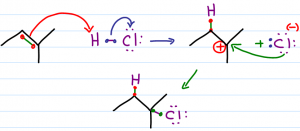 Hydrohalogenation Reaction Mechanism