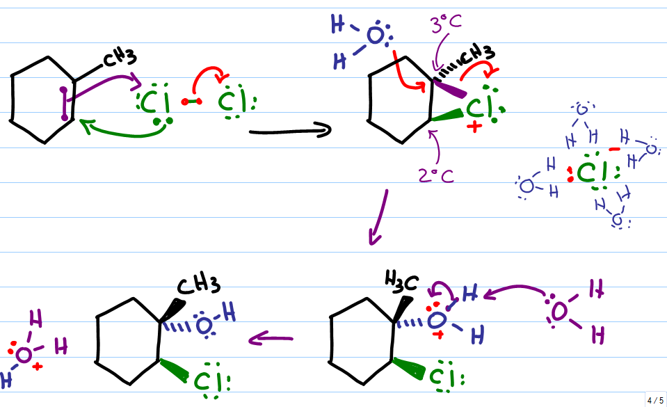 Halohydrin Formation – Alkene Reaction Mechanism -