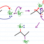 alkene bromination mechanism