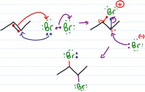 alkene bromination mechanism