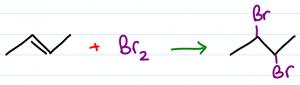 alkene halogenation reaction