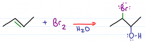 halohydrin formation reaction