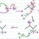 halohydrin formation reaction mechanism