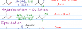 Alkene Reactions Preview