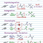 alkyne reactions cheat sheet summary for organic chemistry reactions