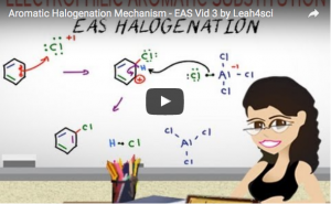 EAS Aromatic Halogenation Reaction and Mechanism Tutorial Video