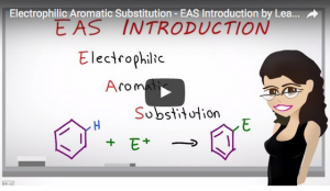 EAS Electrophilic Aromatic Substitution introduction tutorial