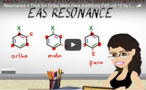 Resonance and Trick for Ortho Meta and Para Addition Intermediates