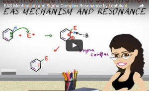 Video 2 - EAS Mechanism + Sigma Complex Resonance