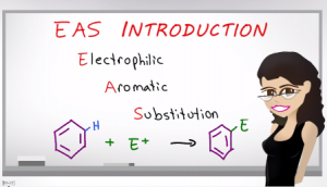 electrophilic aromatic substitution introduction tutorial