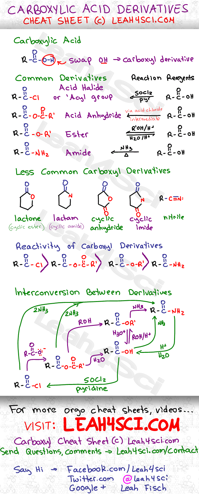 Oxidation Reduction Reactions Cheat Sheet Preview  Sciences