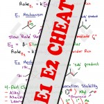 sub-elim-cheat-sheet