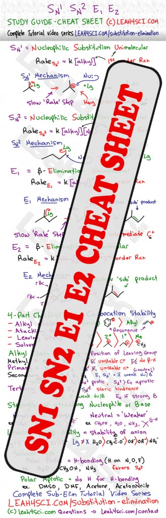 sub-elim-cheat-sheet