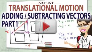 Adding and Subtracting Vectors in MCAT Translational Motion by Leah4sci part 1