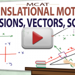 Introduction to MCAT Translatoinal Motion by Leah4sci