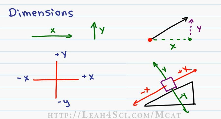 MCAT Physics P1_scap2