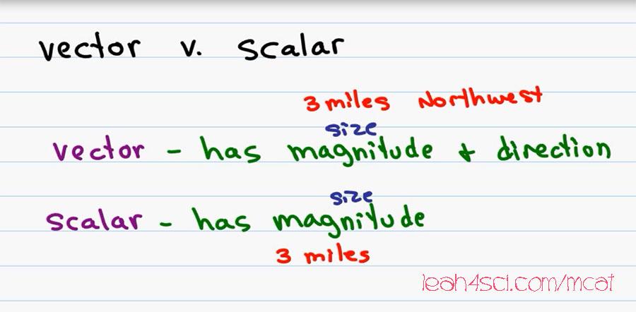 MCAT Physics P1_scap3
