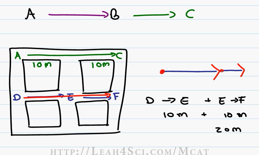 MCAT Physics P3_scap1