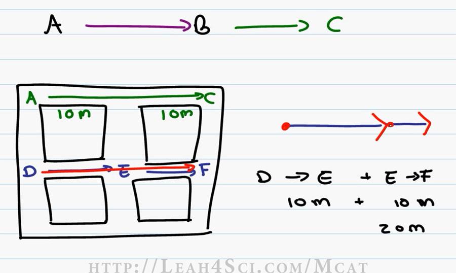 MCAT Physics P3_scap1