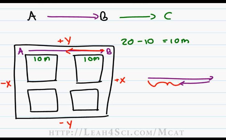 MCAT Physics P3_scap2
